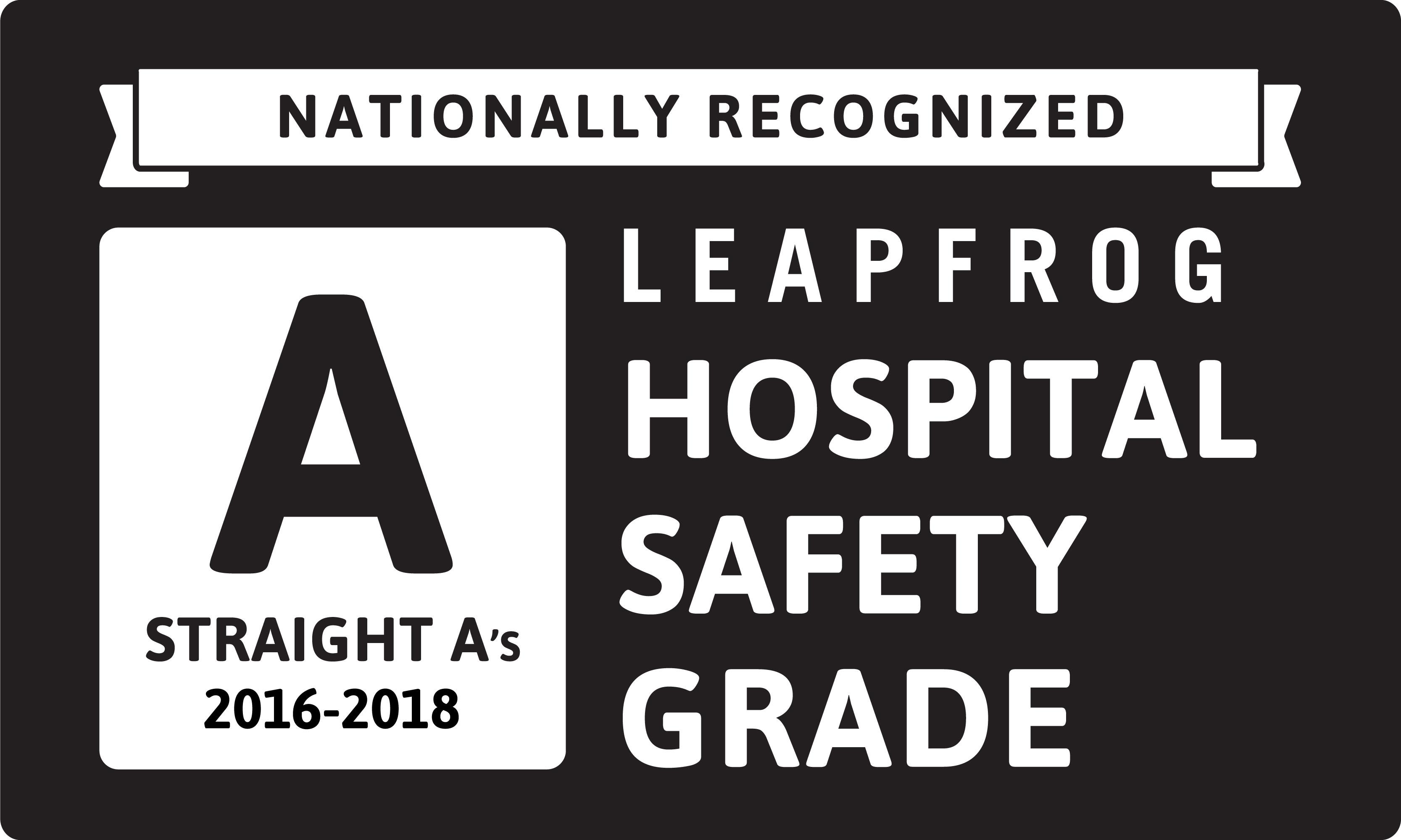 Leapfrog A Safety Grade