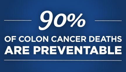 90% of Colon Cancer Deaths are Preventable